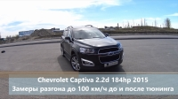 Chevrolet Captiva 2.2d 184hp 2015
